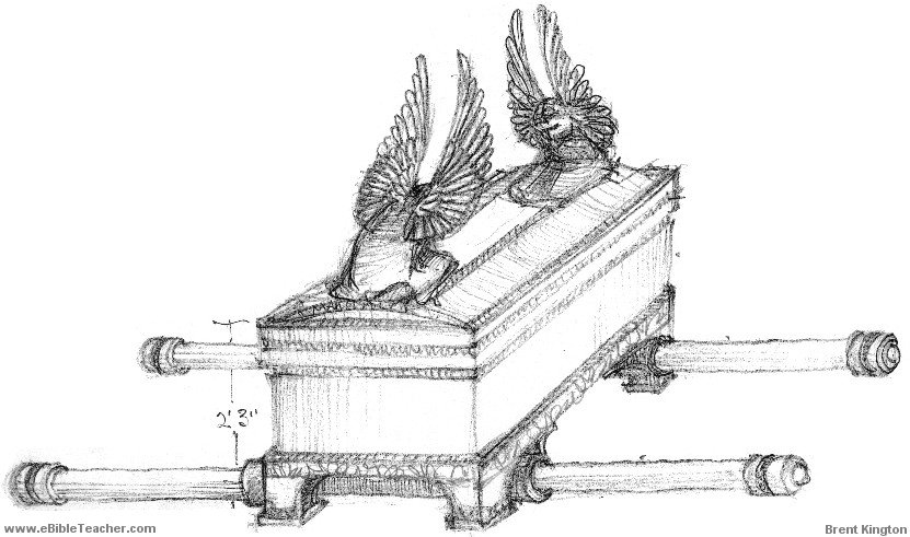 The Ark of Covenant Coloring Page