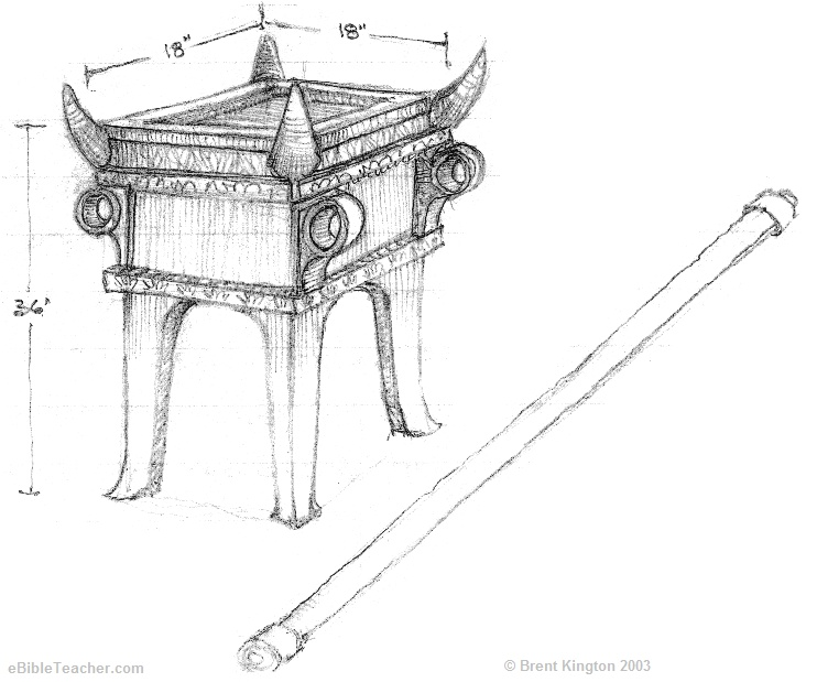 Brent Kington Rendering Of The Altar Incense